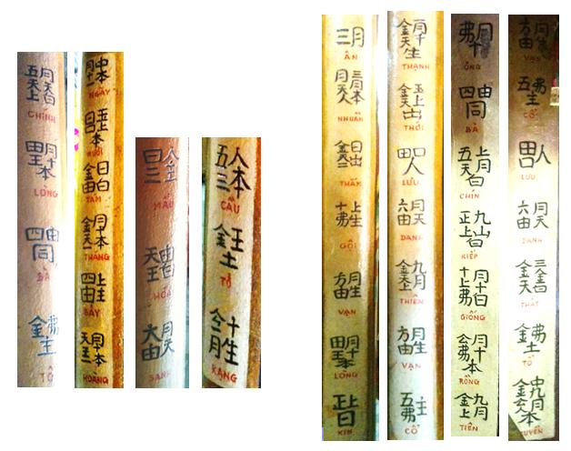 Phát hiện thêm một bộ Việt ngữ Hán loại kí âm tự Anh-1